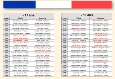 palmares-open-de-france-junior2